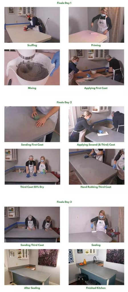 Overview of How to Make a DIY Concrete Countertop Using Finale